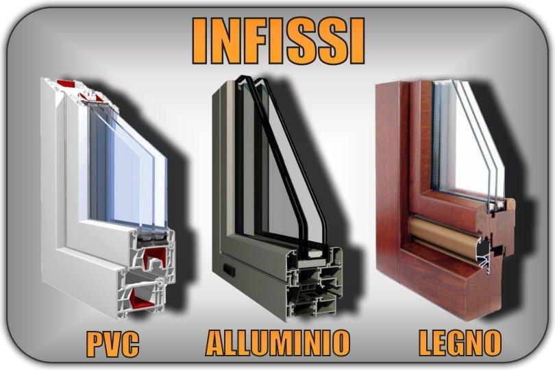 Infissi e serramenti in pvc alluminio legno prezzi for Costo finestre pvc